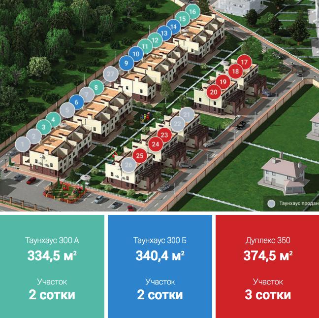 Генплан поселка Архангельская Ривьера
